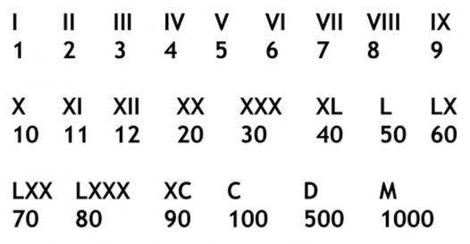 59 en chiffre romain