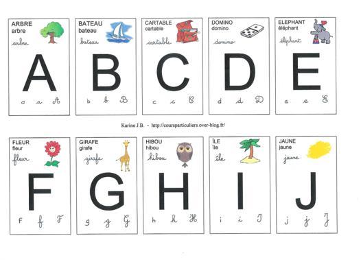 alphabet pour apprendre à lire