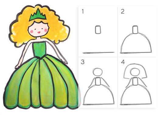 apprendre à dessiner une princesse