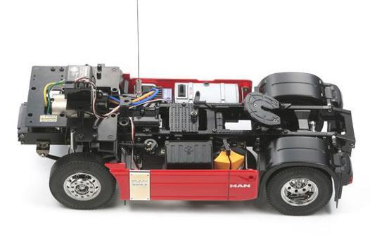 camion thermique rc