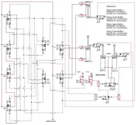 circuit cascade