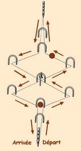 croquet regle du jeu