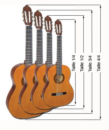 guitare enfant 5 ans
