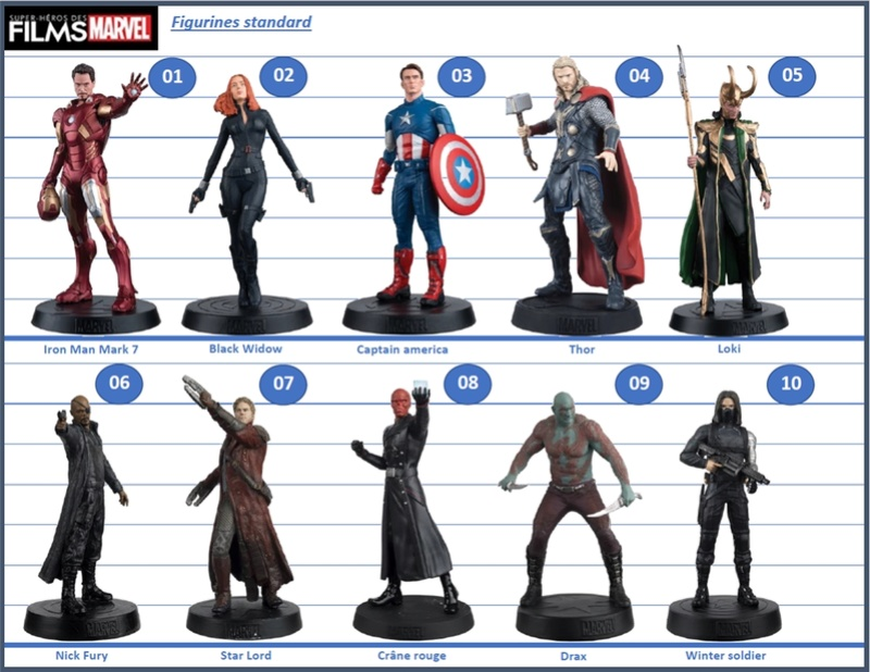 les figurines marvel