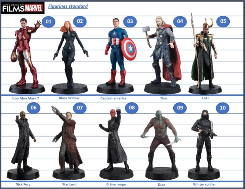 les figurines marvel