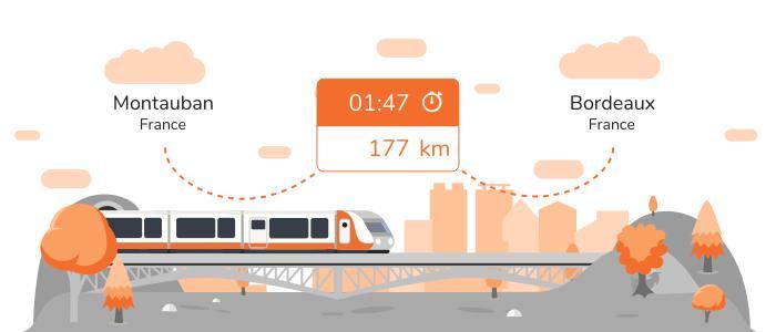 montauban bayonne train