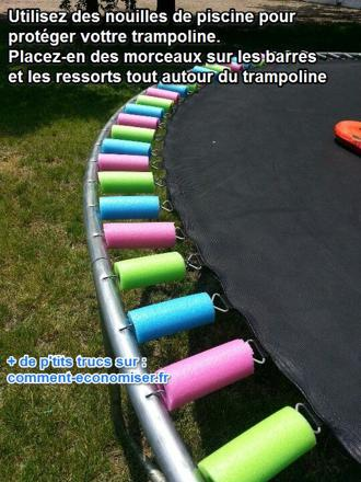 protection ressort trampoline
