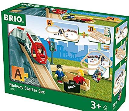 rail de train brio