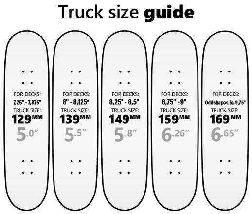 taille de skate