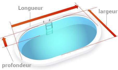 volume piscine ovale